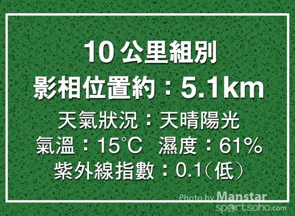 SK10_14-150_10km